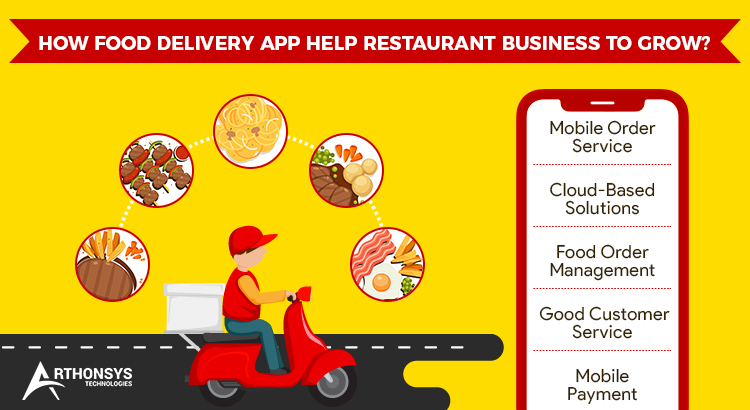 How Online Food Delivery App Helps Restaurant Business to Grow?