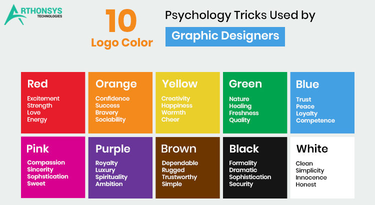 10 Logo Color Psychology Tricks Used by Graphic Designers