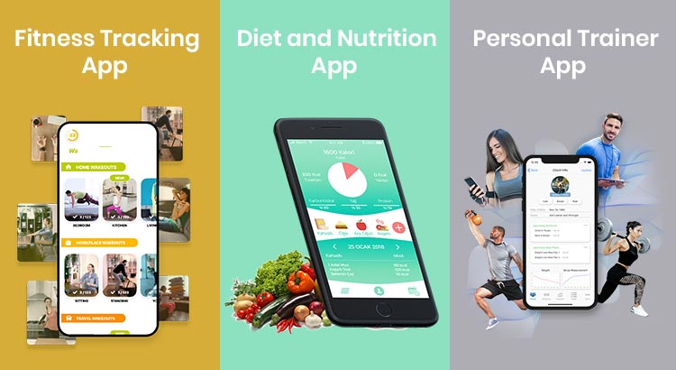 Personal fitness trainer app development