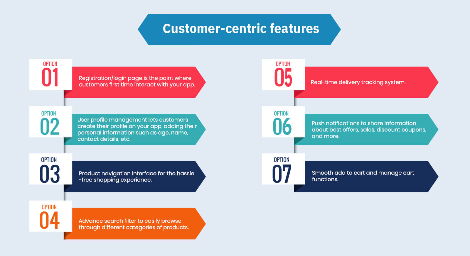 Customer-centric features